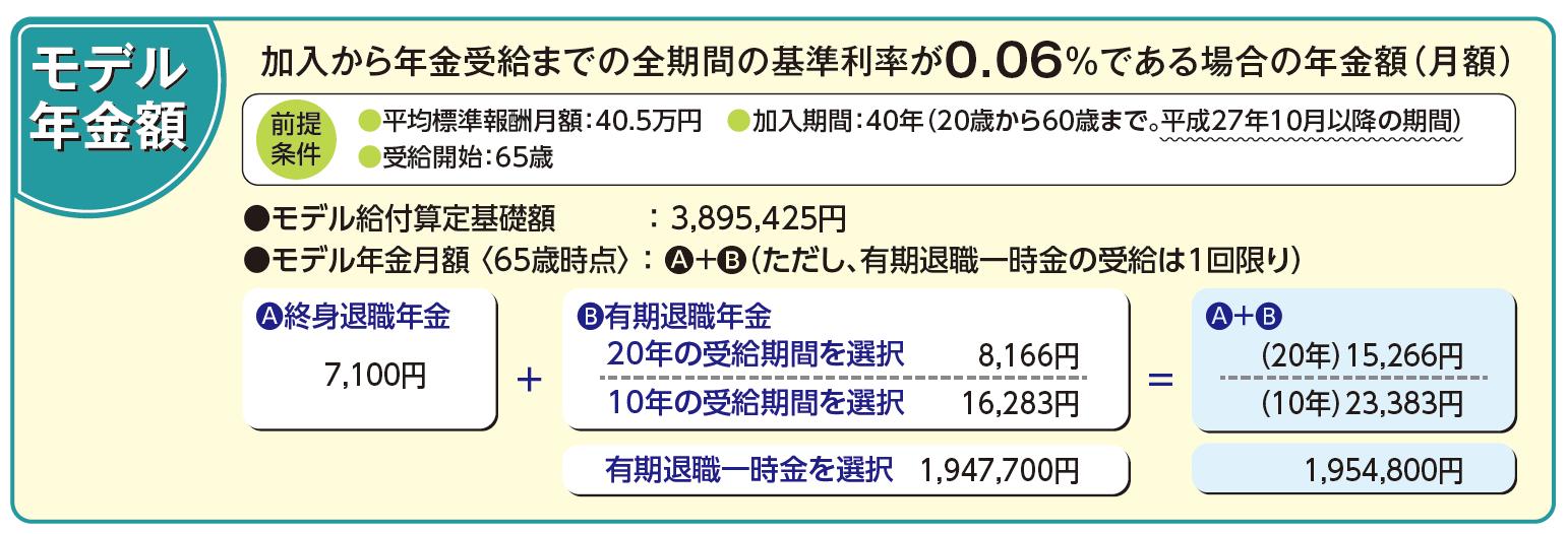 zenpan-zaisei-model-nenkinR0109.png